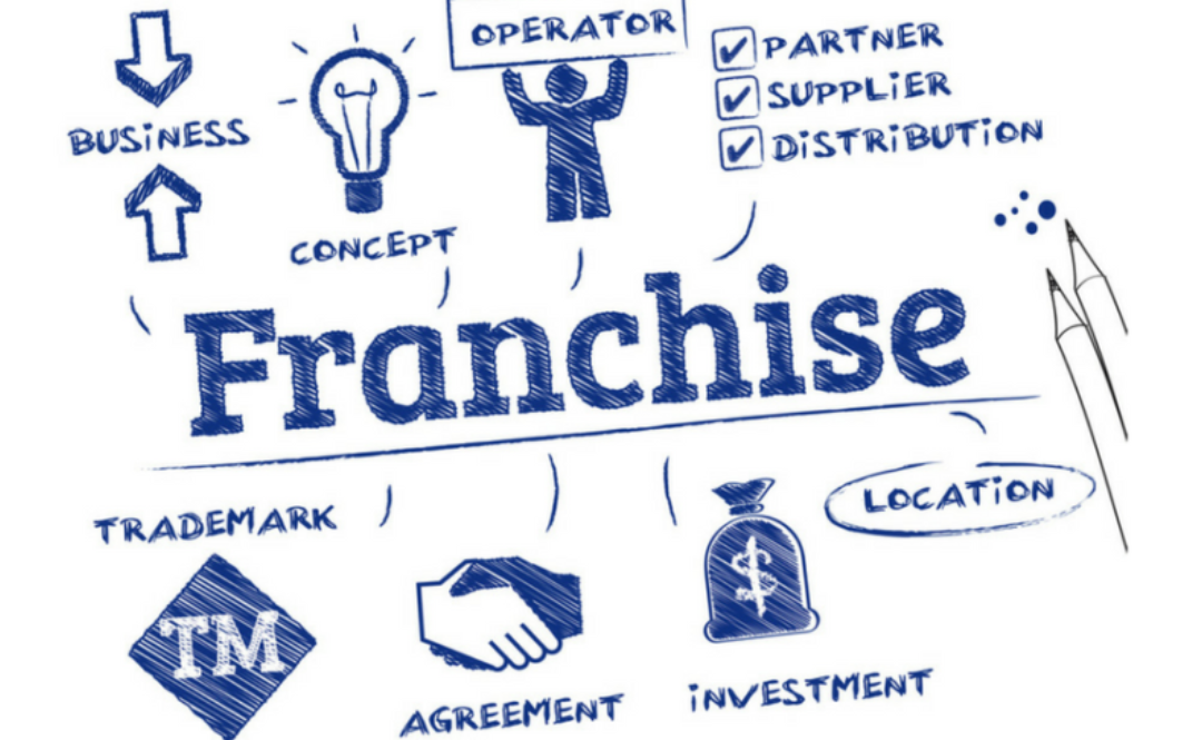 Turning your business into a franchise?