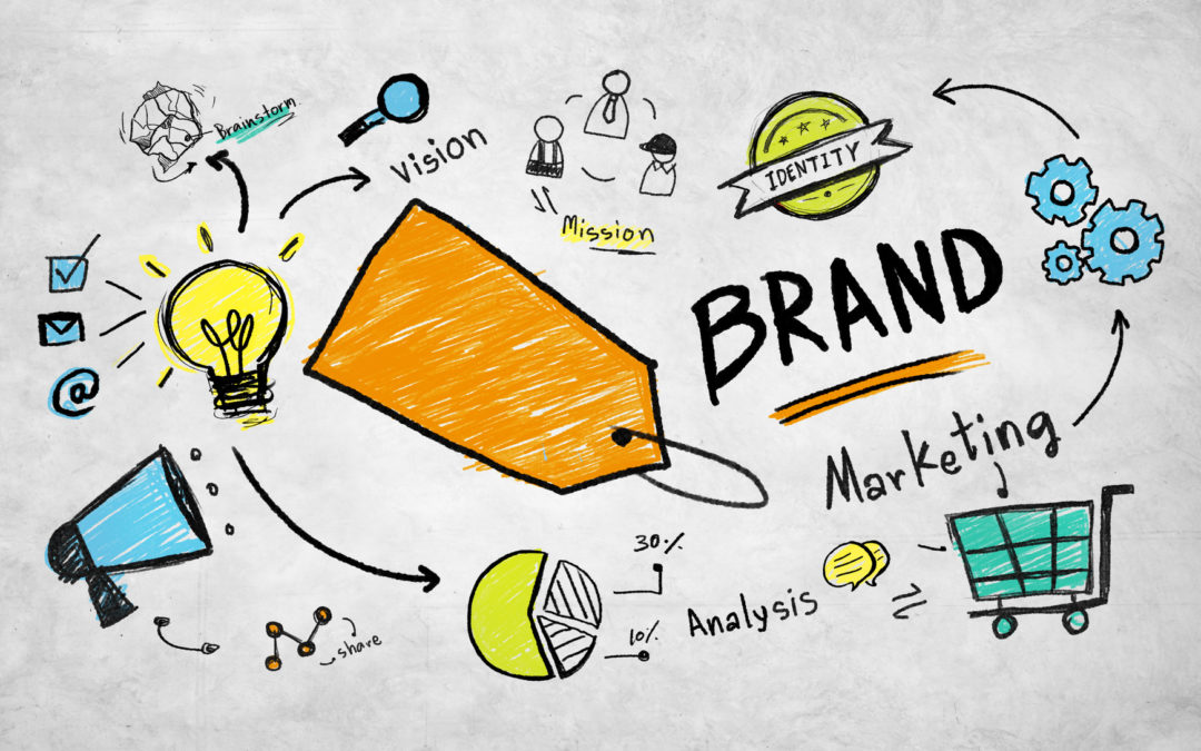 Effective Branding is the key to achieving growth